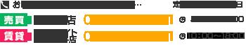 お電話でのお問い合わせ 売買/佐久本店 0267-68-2001 営業時間9:00〜18:00 賃貸/ホームメイトFC佐久平店 0267-67-1001 営業時間10:00〜19:00